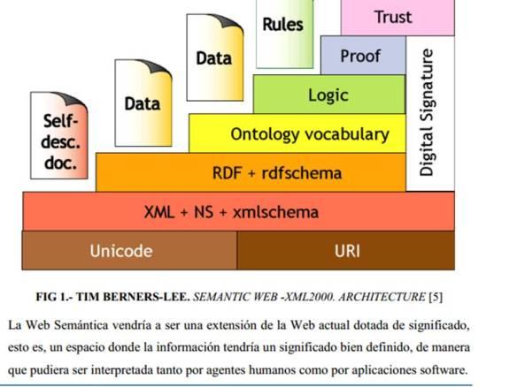 Web semántica Presentación1