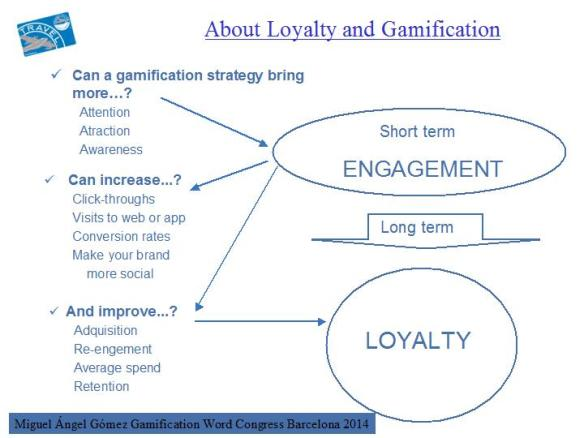 Diapo Loyalty y Gamifcation